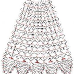 Подборка схем с расширением для вязания юбок крючком (УЗОРЫ КРЮЧКОМ)