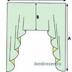 Выкройка шторы «Кошкин дом» (Шитье и крой)