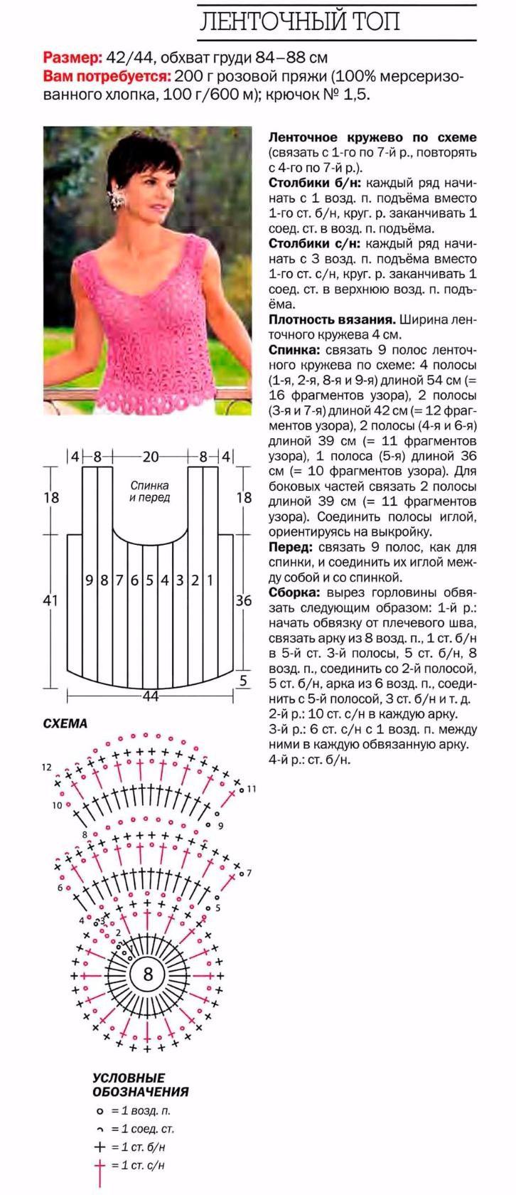 Ленточное кружево крючком : схемы и модели, как вязать обновку с фото