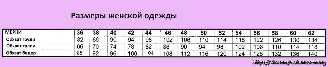 40 Размер Женской Одежды