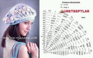 Подборка моделей шапочек на осень (Вязание крючком)